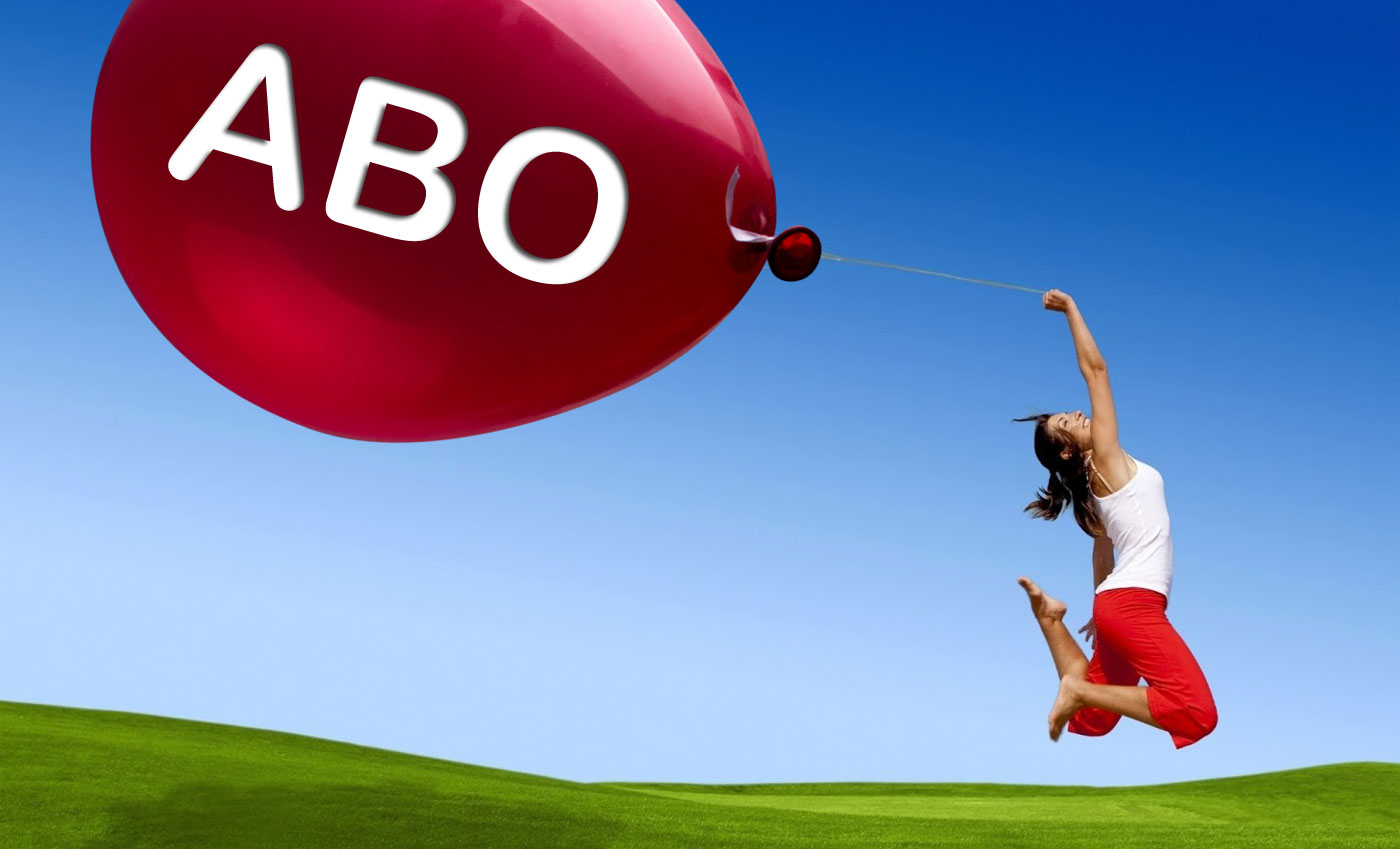 blood-group-abo