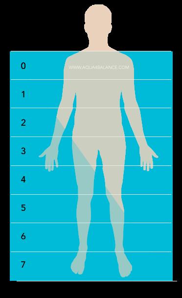 Hydrostatic Pressure In Aquatic Therapy